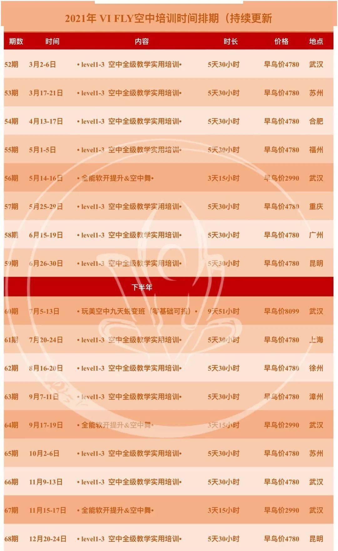 VI FLY空中瑜伽1-3级实用教学培训|3月武汉站&苏州站_体式