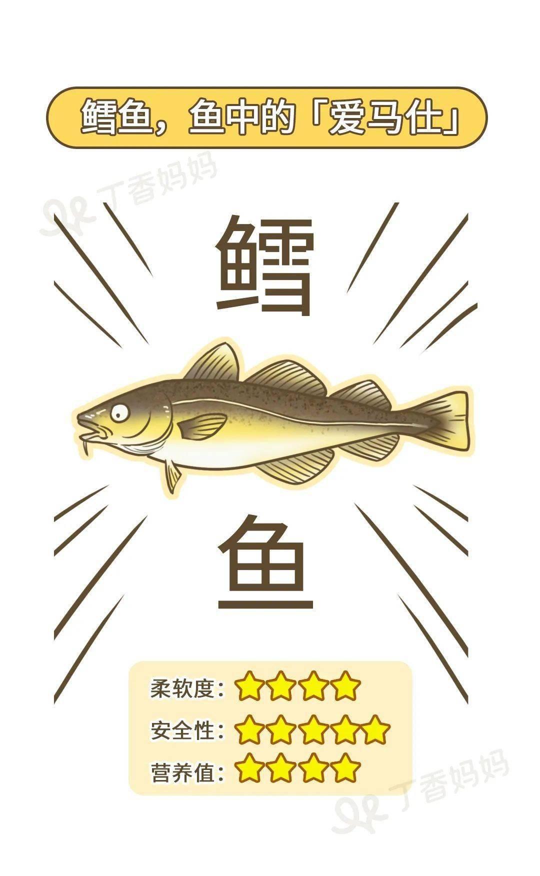 这种鱼是宝宝的「脑黄金」,但 99% 的人都买错了