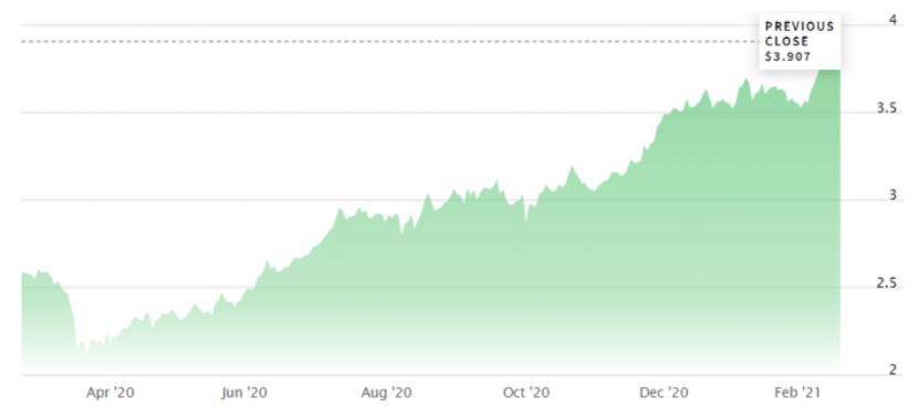 """""""唱衰声""""此起彼伏,美股市场还能继续上行吗?"""