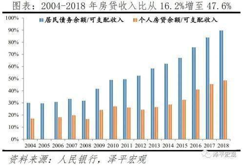 任泽平:国人结婚少了、离婚多了、结婚晚了,促进单身经济兴起,出生率降低、养老负担加重  第7张