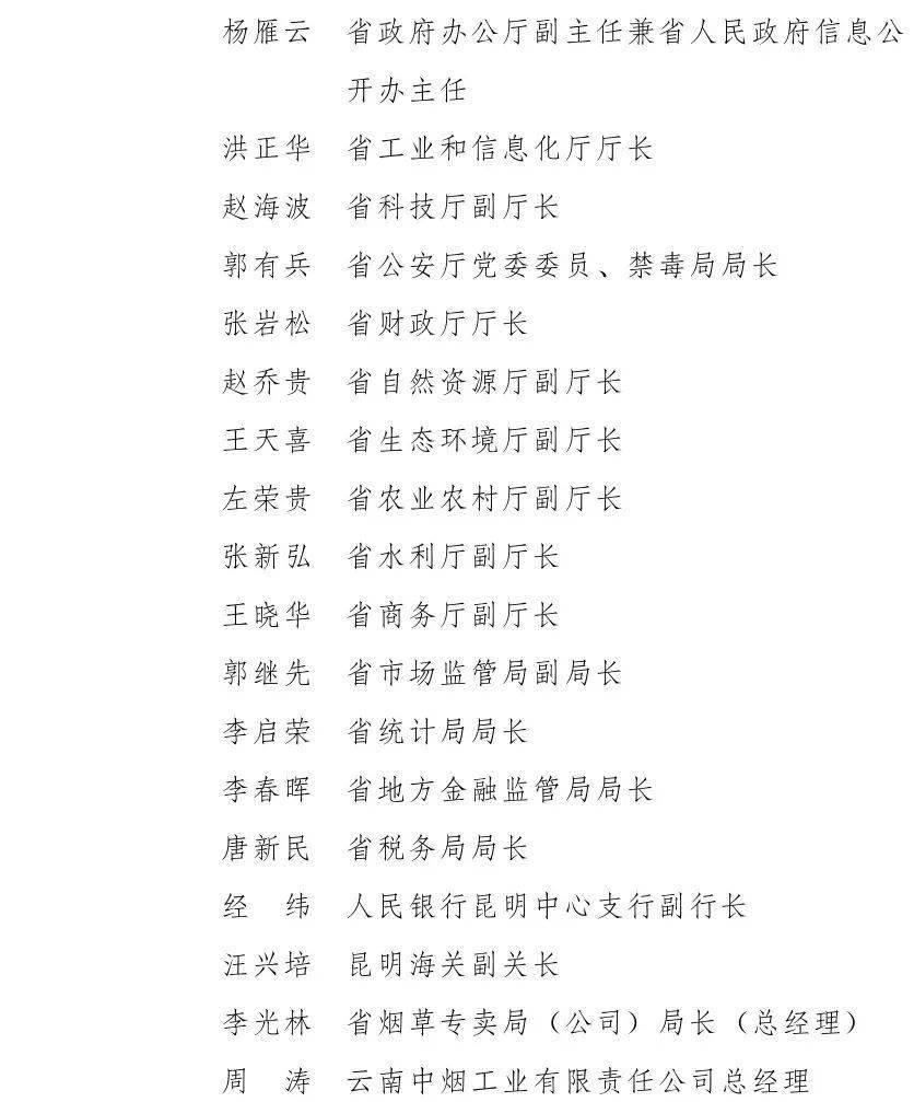 权威发布丨云南省人民政府办公厅关于调整成立全产业链重塑云南卷烟工业领导小组的通知