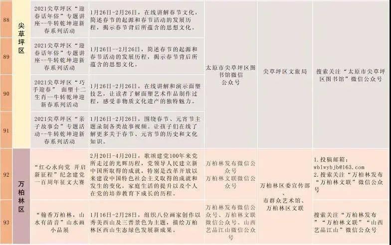 2021太原元宵节游玩超全攻略!内附线上线下节目表...  第48张