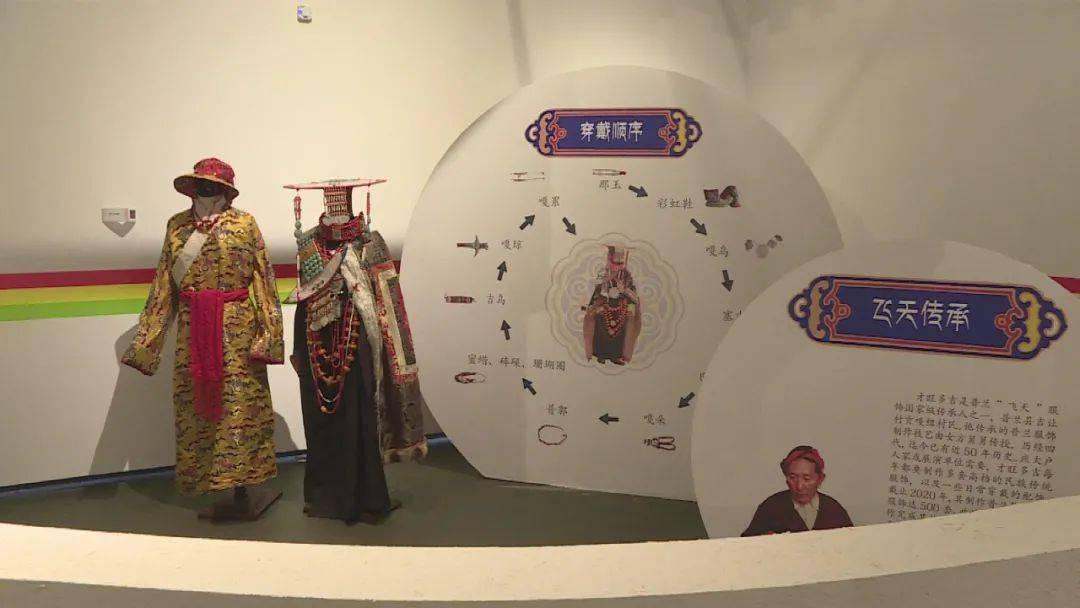《天际风情——西藏阿里民俗文化(旅游)展》在河北博物院开展