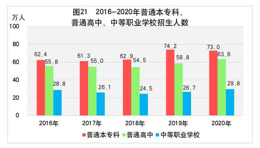 南充今2020年gdp预估_31省份2020年GDP数据出炉 陕西位居第14位