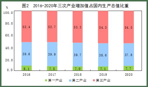全国gdp2021_2021年全国高铁线路图