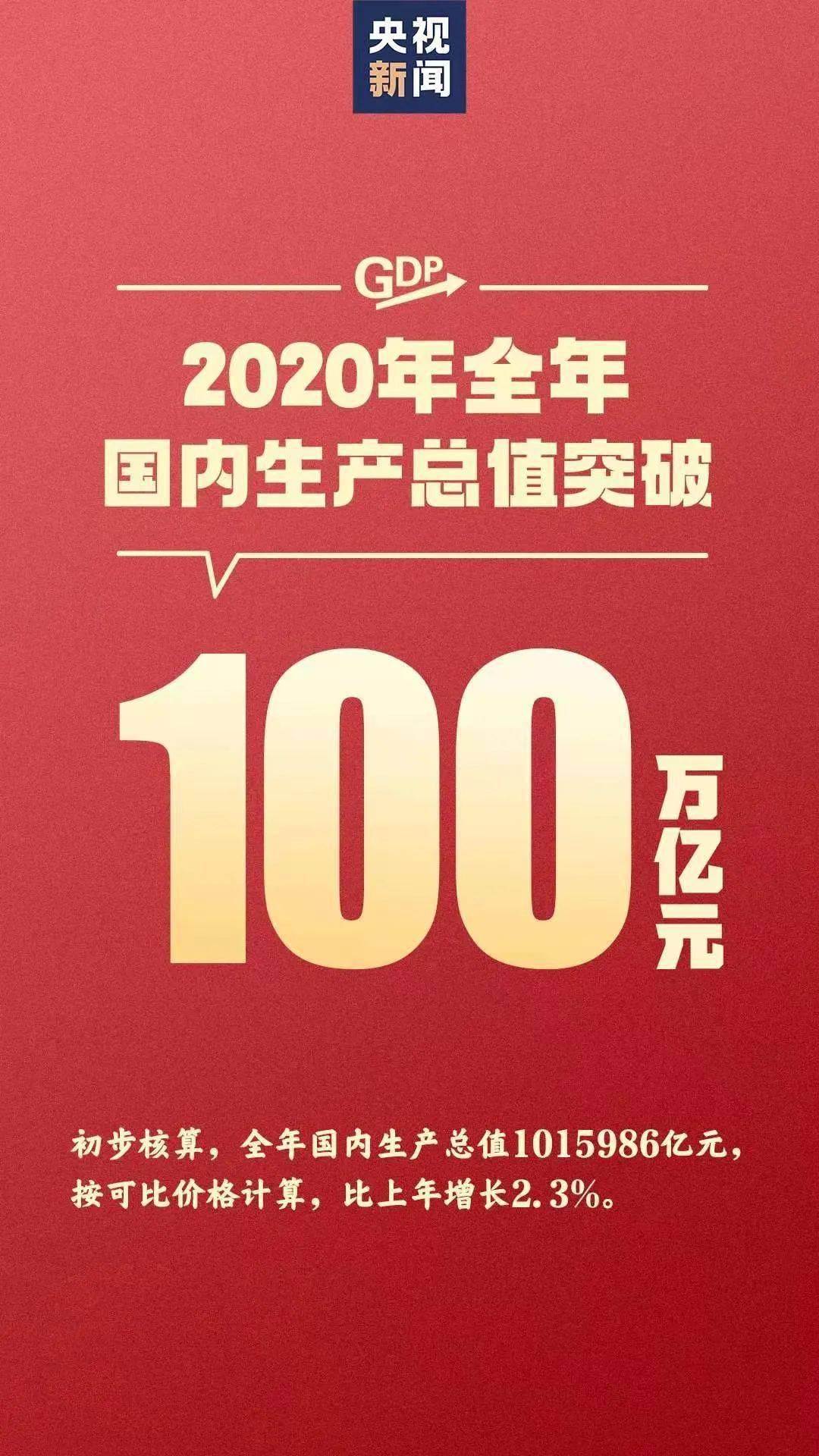 2020年经济总量达_达沃斯经济论坛图片