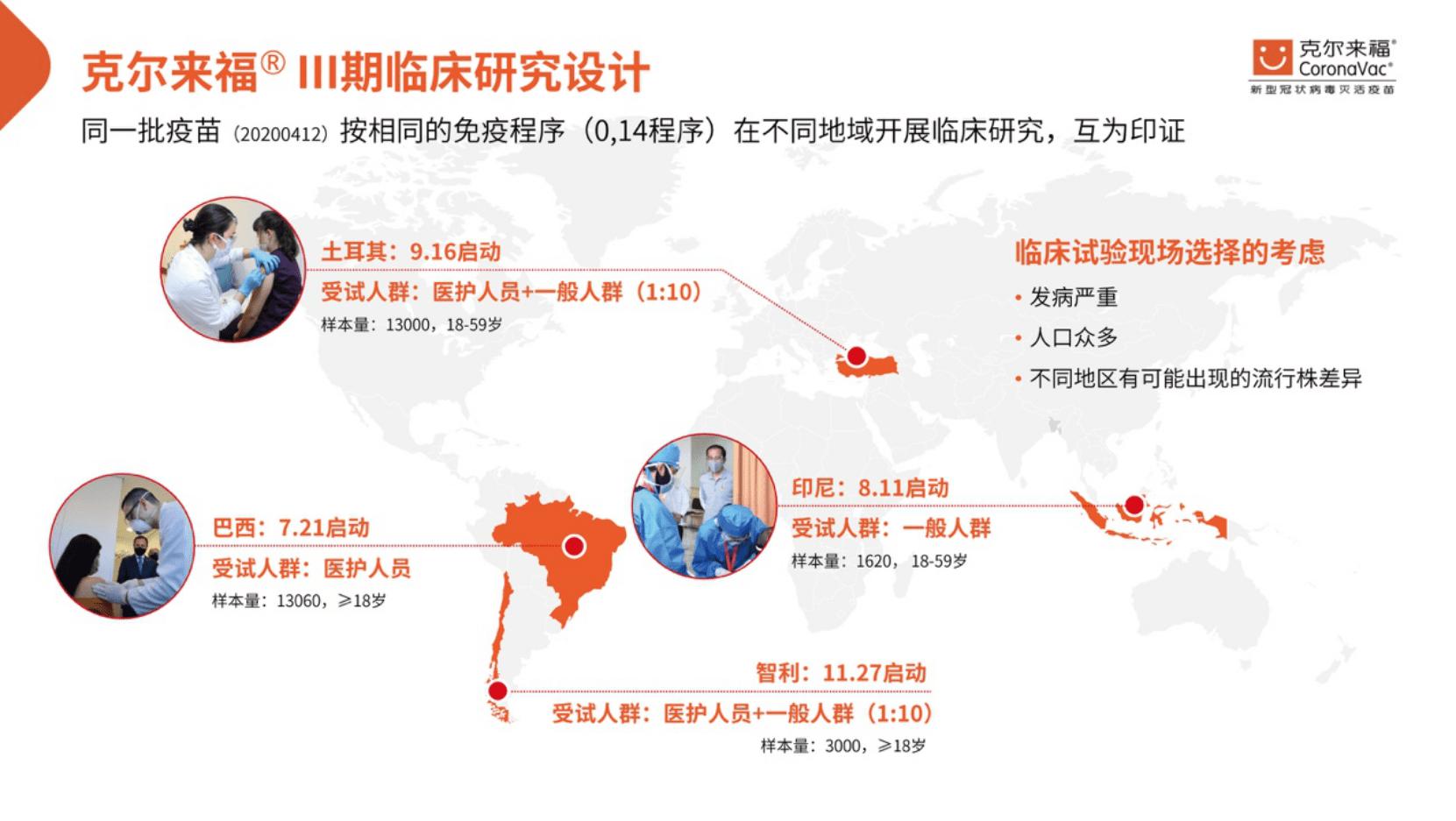 科兴新冠疫苗在20余国家和地区紧急使用 多国为老人优先接种