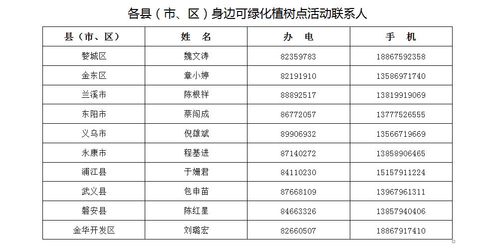 金华市出生人口数_刚出生的婴儿
