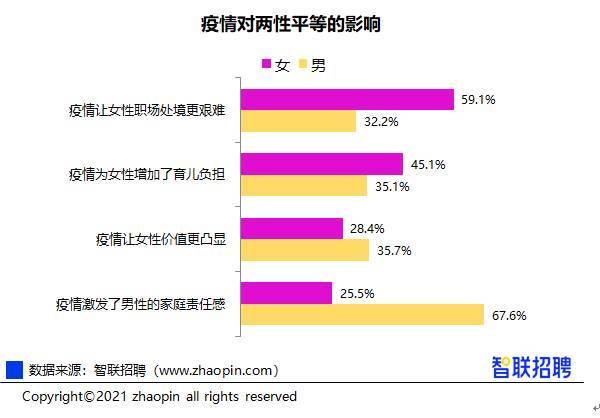 2021中国人均性伴侣_中国人均寿命变化图