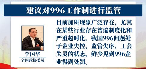 """委员呼吁监管""""996""""引起热议,网友支持"""