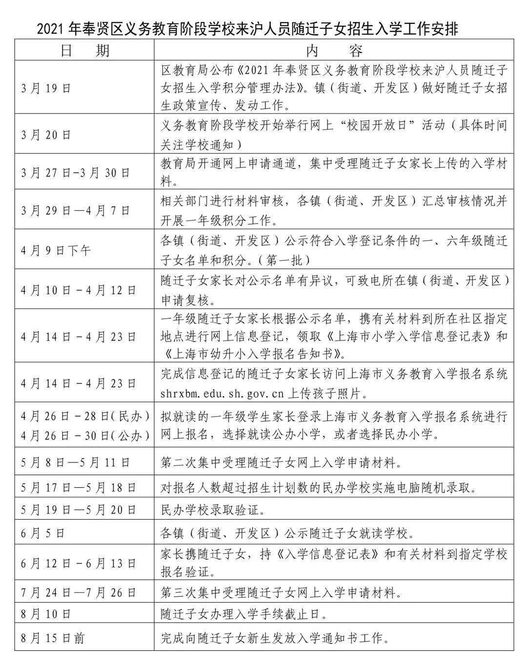 2021年上海市人口_上海市人口密度分布图