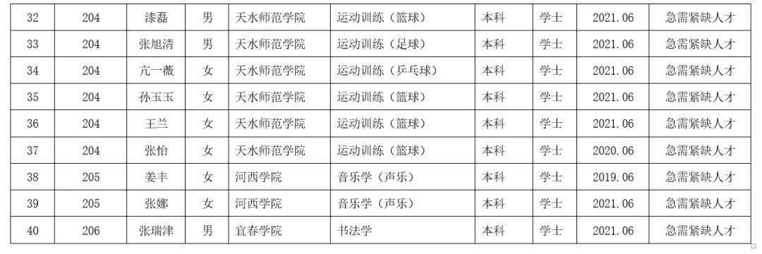 会宁县人口_白银会宁县招聘急需紧缺人才39人