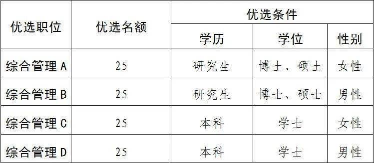 滕州市人口_山东26个县级市城区总人口:新泰最多,栖霞最少,滕州少于莱州