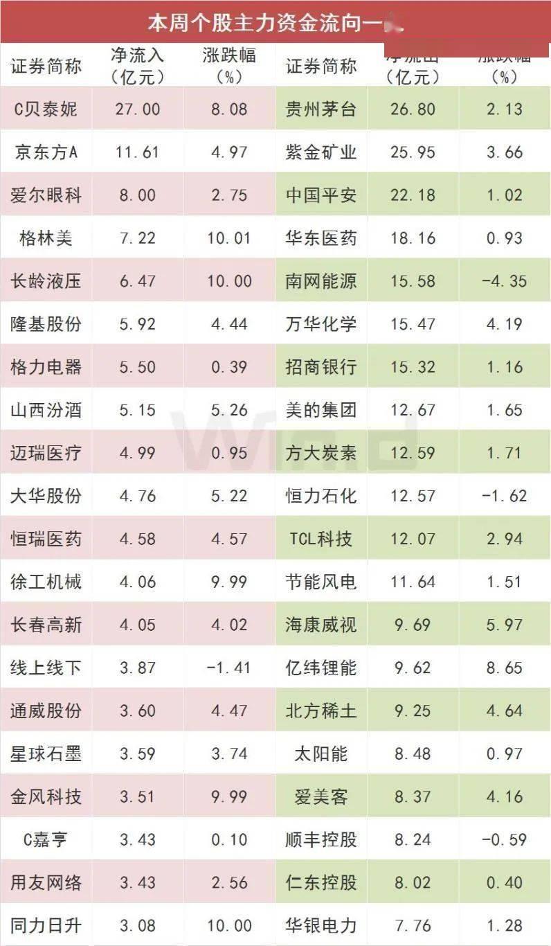 「斗鱼股票」4月A股怎么走?哪个板块最有希望上涨?(附高股