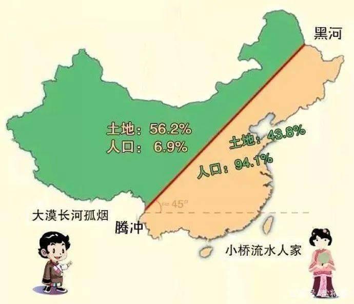 中国人口分界线_走进黑河瑷珲-腾冲主题公园,读懂这条中国人口地理分界线