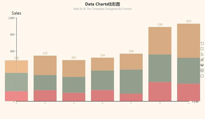 免费资源丨如何利用Excel插件制作数据可视化图表  第15张