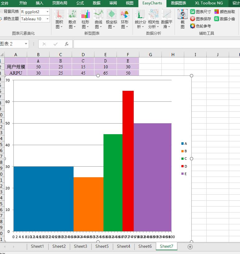 免费资源丨如何利用Excel插件制作数据可视化图表  第7张