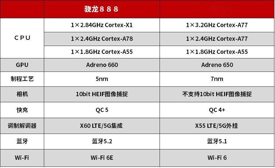 OPPO Find X3 手机评测:务实的旗舰,手感不输 Pro 的标准版