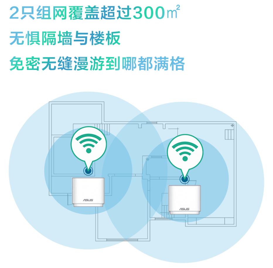 产品丨更小更远,华硕WiFi6灵耀魔方Mesh路由,开箱实测!