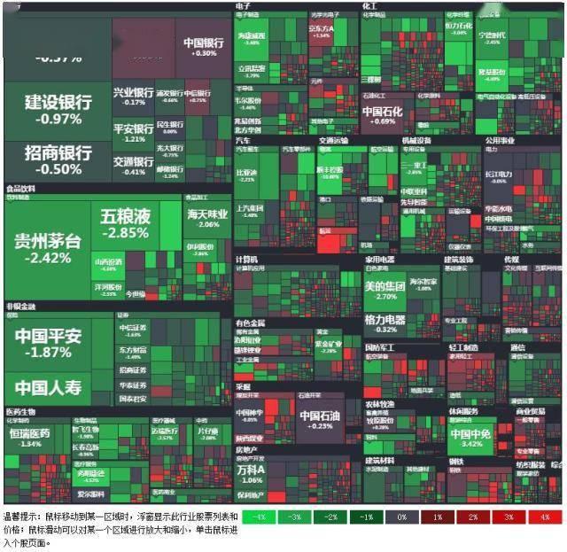 A股晚报:发改委表示生产资料价格下半年将有所回落 顺丰控股称投资太快导致一季度亏损