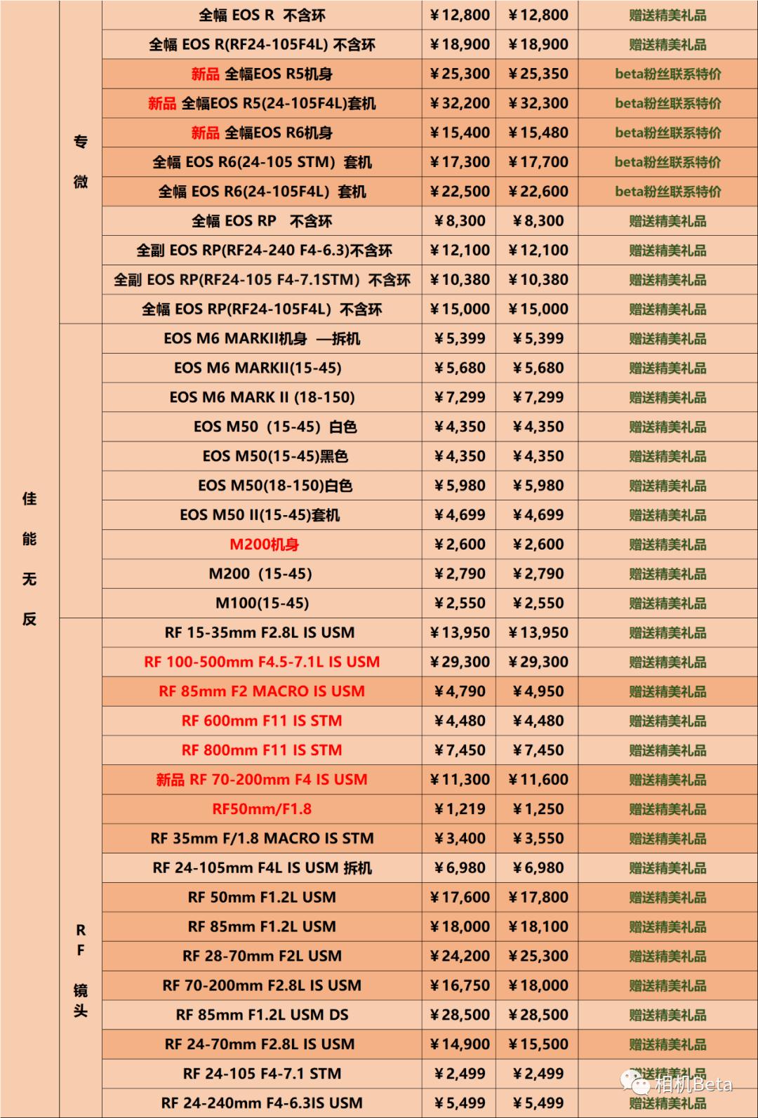 准备迎接新品……佳能、 索尼、 尼康价格暂时稳定!