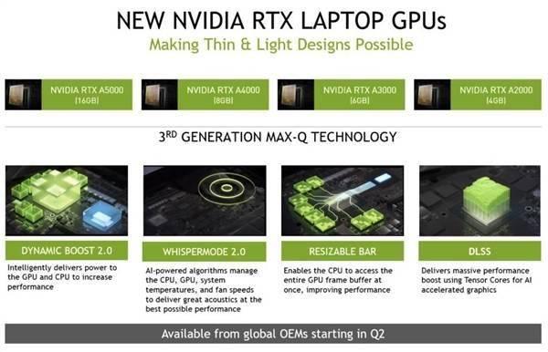 NVIDIA发布6款RTX专业显卡:安培架构、图形工作站专用的照片 - 8