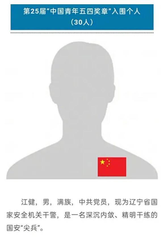 """""""中国青年五四奖章""""入围名单里,国安干警""""照片""""刷屏了"""