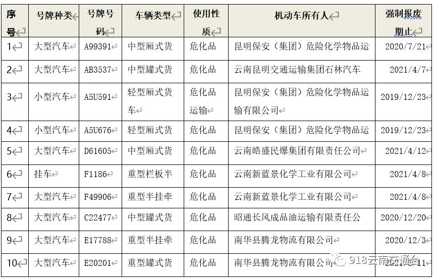 4月份,全省26人驾照没了······