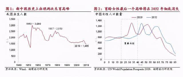 日韩人口问题_人口问题