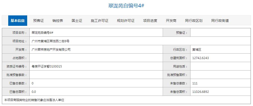 黄埔首个5万+项目拿证!融创广府壹号要开盘了?