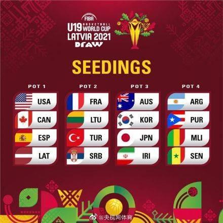 中国U19男女篮退出世界杯