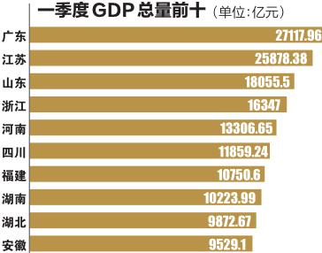gdp单位_茂名单位GDP能耗5年下降17.61%
