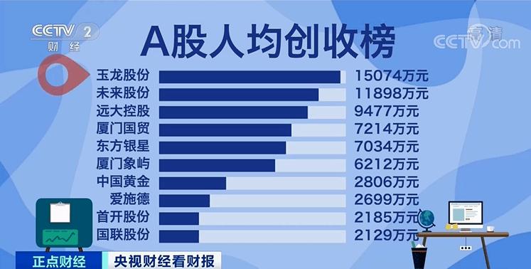 华能贵诚信托人均薪酬_诚信手抄报