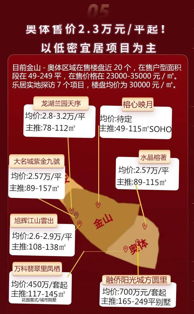 福州5.1房价数据出炉:东二环成香馍馍!上街房价突破2万!  第6张