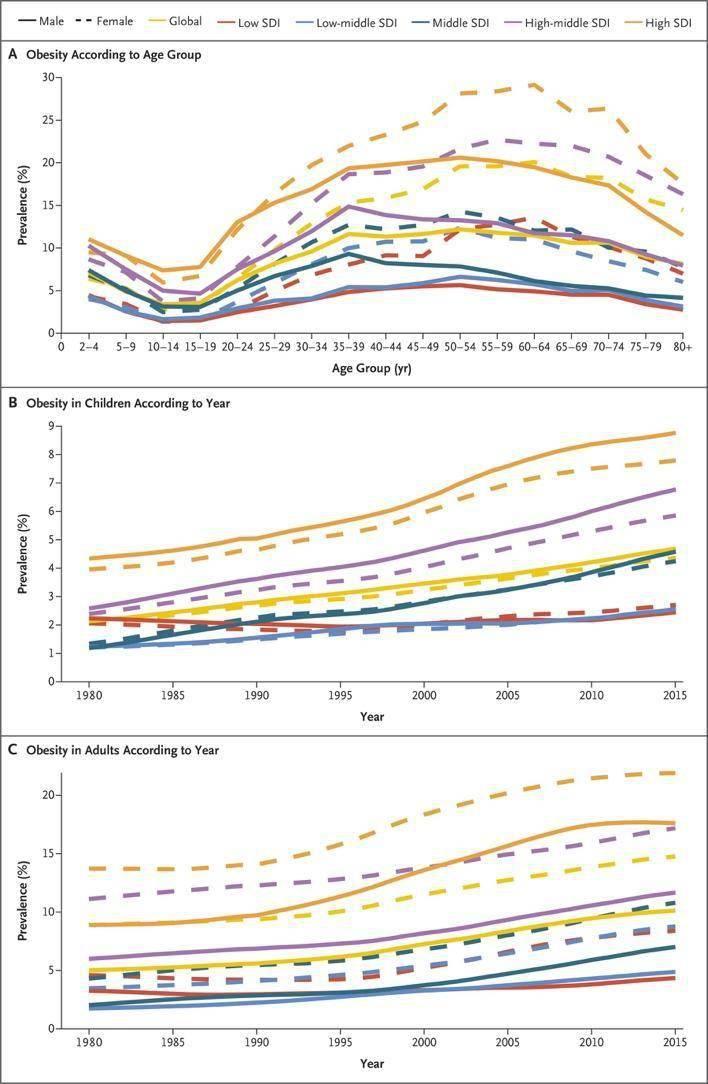 人口指数_从人口指数看不同城市的经济发展潜力