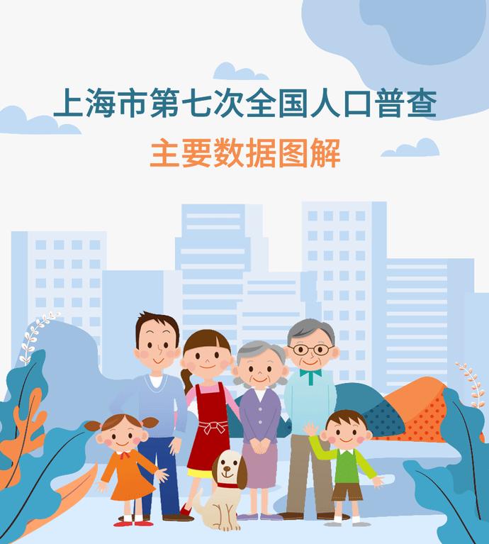上海人口普查_上海交大举办论坛谈人口结构与流动专家分析详解第七次全国人