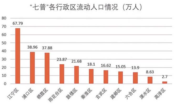 """人口密度城市_北上广蓉""""余额""""不足!中国城市的人口极限到底是多少"""