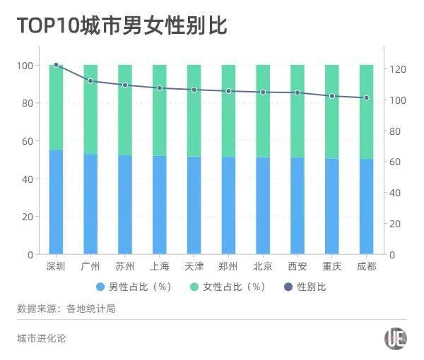 西安是人口数量_西安市第七次全国人口普查主要数据公报[1](第四号)