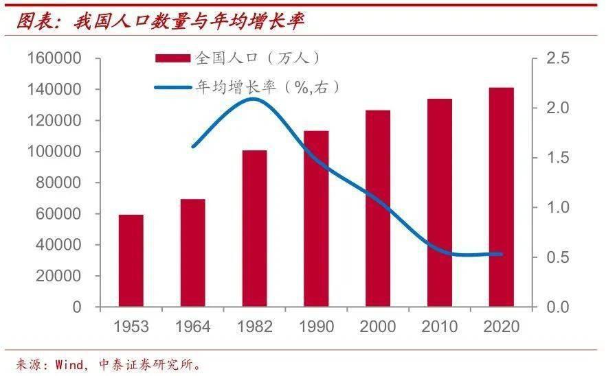 GDP是属人还是属地_GDP CPI属于领先指标 同步指标还是滞后指标