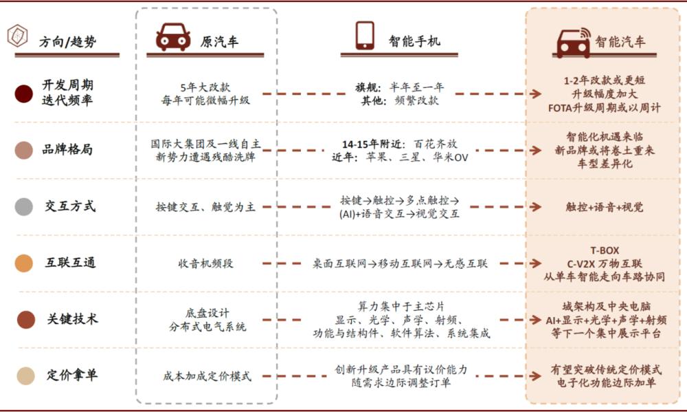中金研究 via 智通财经