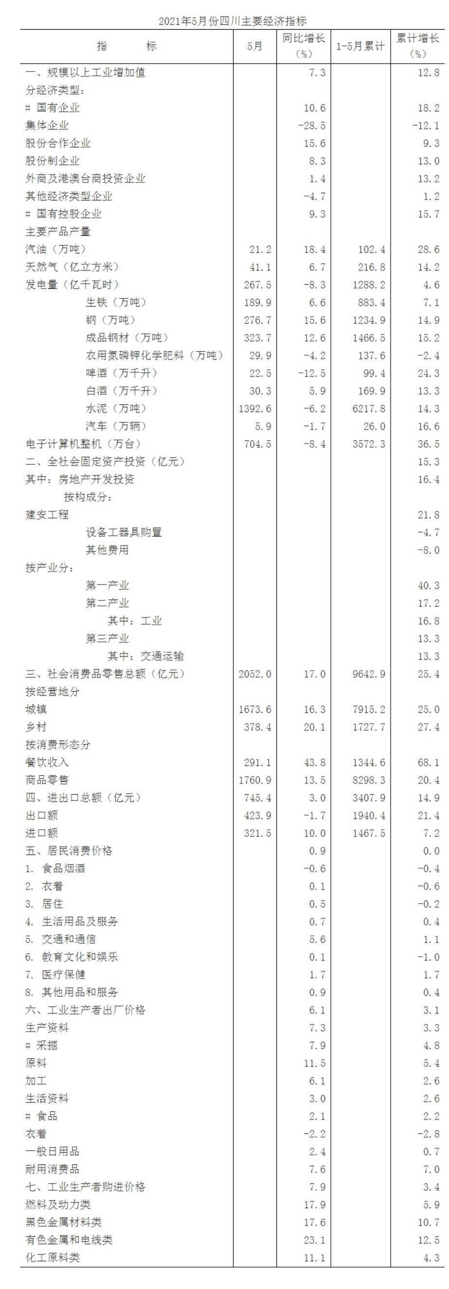 gdp与cpi_CPI涨幅放缓美元美债下跌关注英GDP数据