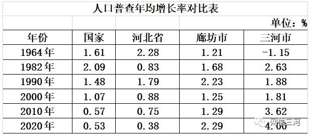 家庭常住人口_新型城镇化背景下的农民工住房状况