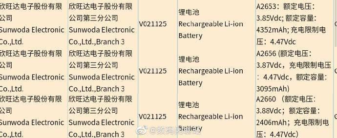 聚星平台iPhone 13系列同样分为四个版本