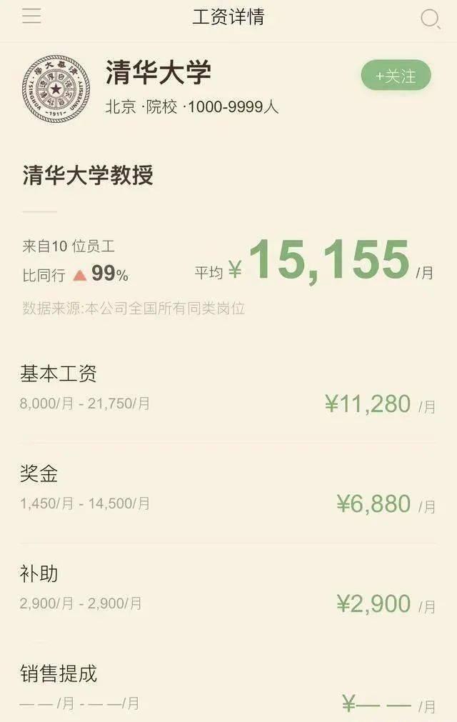清华大学教授工资表揭露残酷的成人社会规则