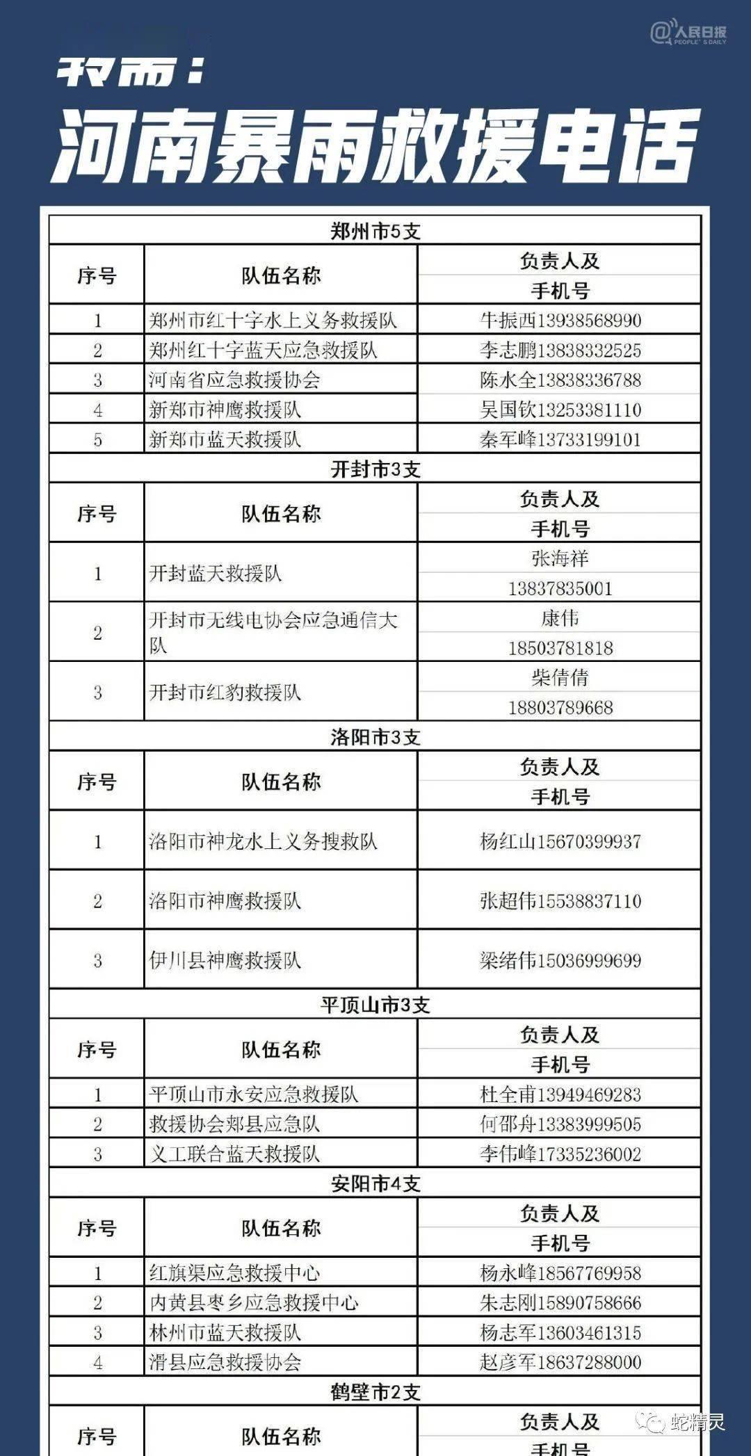 蓝黑简报 7.21   河南,挺住!郑州,加油!_网上娱乐注册