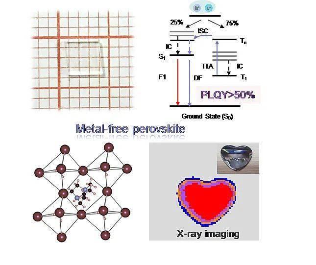钙钛矿的发光原理_钙钛矿发光器件图