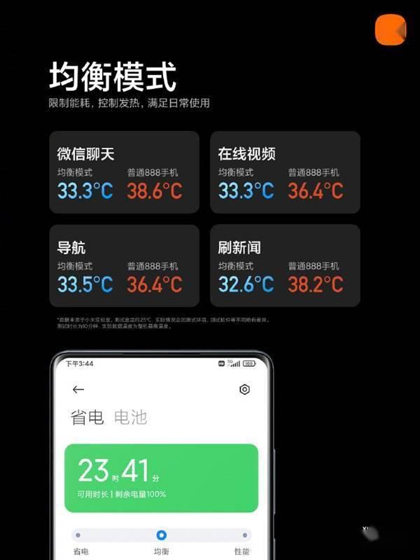 小米MIX 4手机发布:100%全面屏旗舰梦想成真  4999元起的照片 - 9
