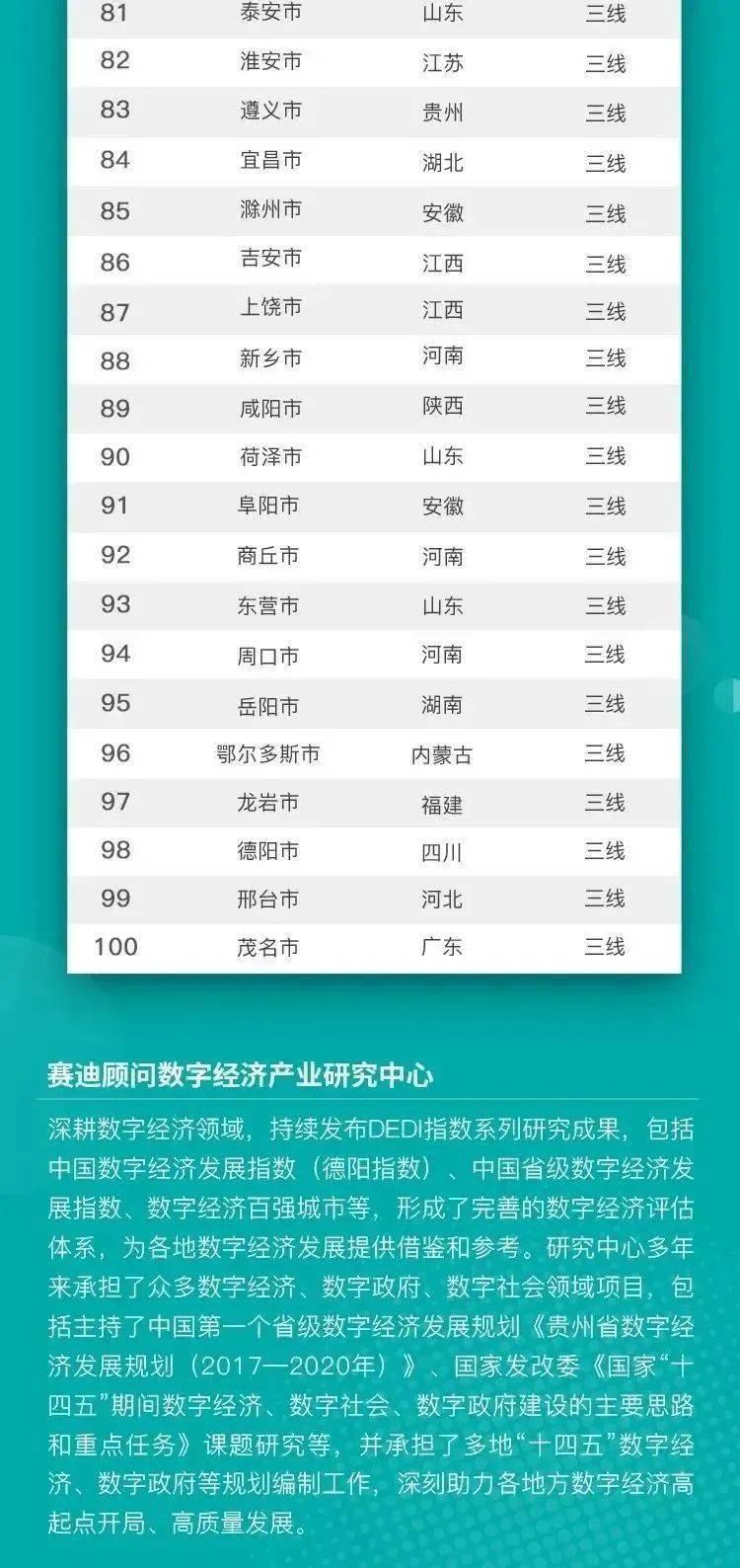 烟台gdp2021_青岛济南烟台2021年一季度财政收入,济南表现最佳 烟台低迷