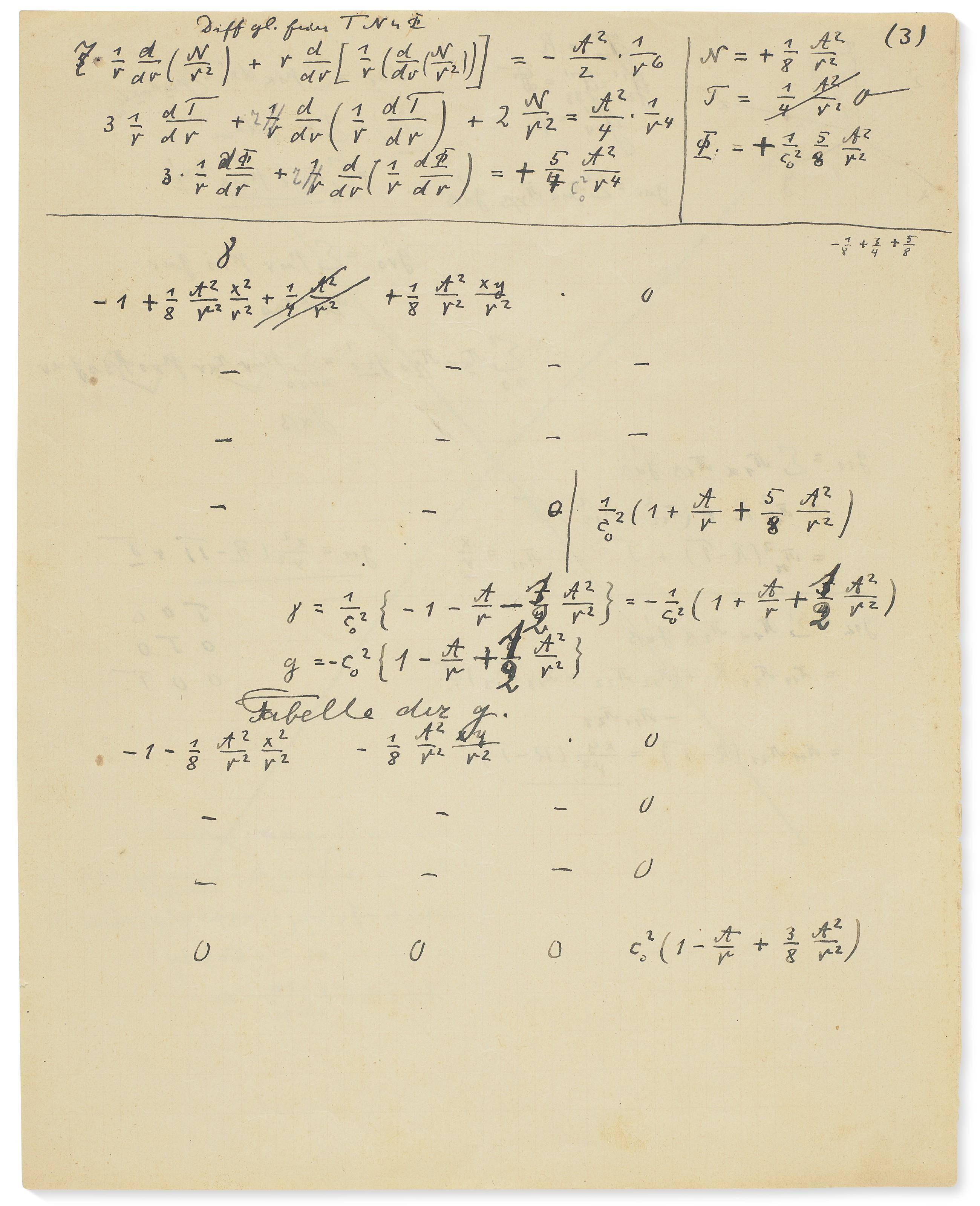 手稿|广义相对论是怎么确立的?答案藏在爱因斯坦54页签名手稿里