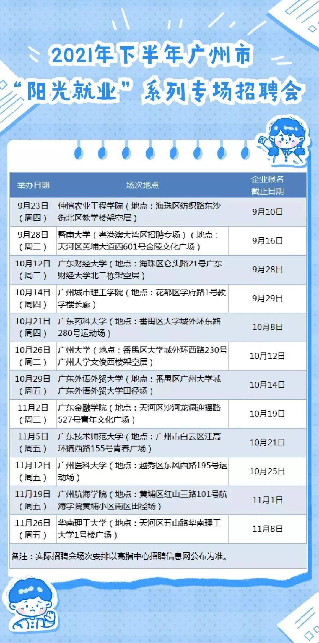 广州人力资源网招聘网 广东找工作招聘网站